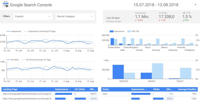 data studio bericht search console
